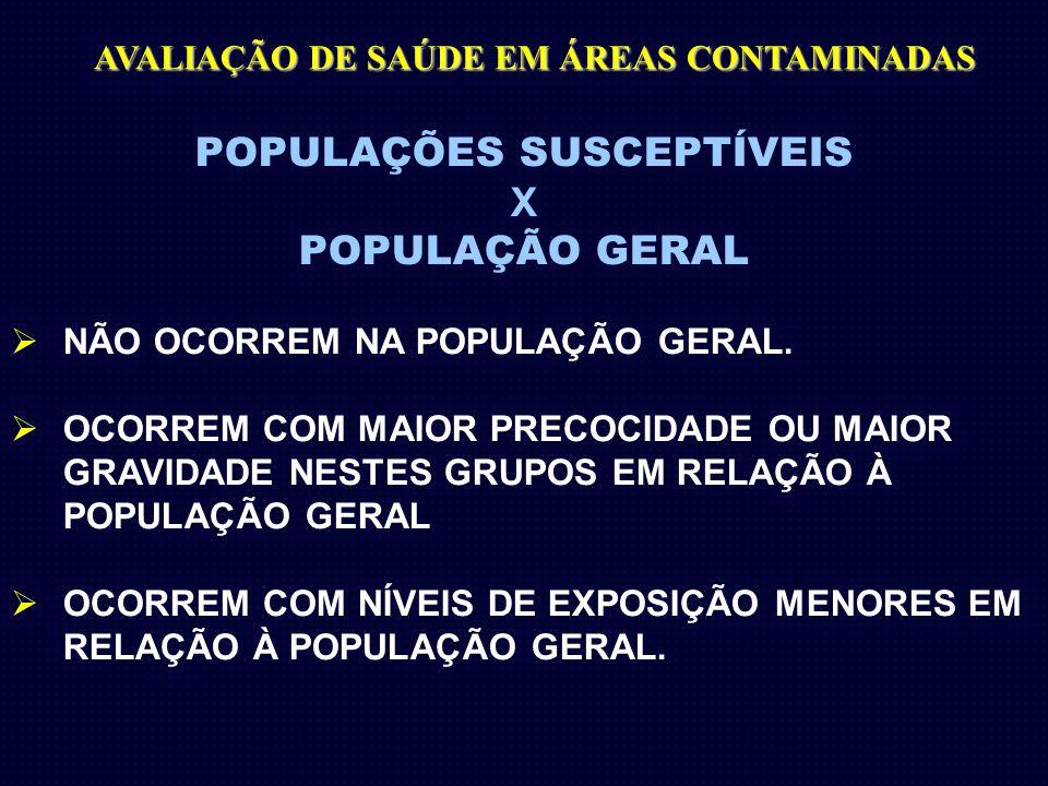 AVALIAÇÃO DE SAÚDE EM ÁREAS CONTAMINADAS POPULAÇÕES SUSCEPTÍVEIS X POPULAÇÃO GERAL NÃO OCORREM NA POPULAÇÃO GERAL. OCORREM COM MAIOR PRECOCIDADE OU MA