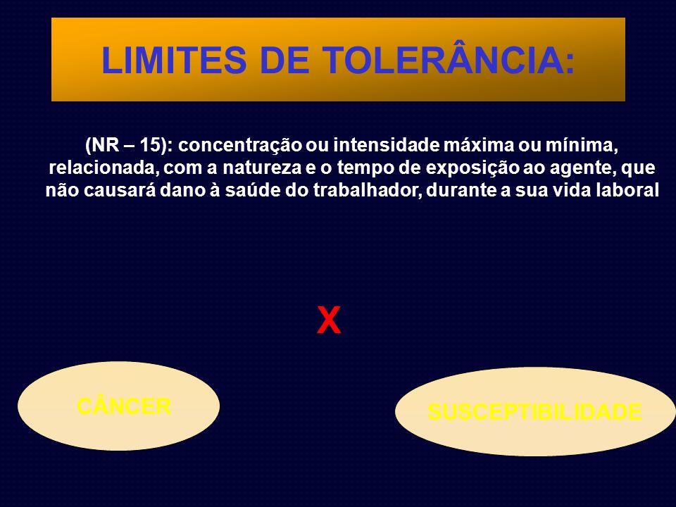 LIMITES DE TOLERÂNCIA: CÂNCER (NR – 15): concentração ou intensidade máxima ou mínima, relacionada, com a natureza e o tempo de exposição ao agente, que não causará dano à saúde do trabalhador, durante a sua vida laboral SUSCEPTIBILIDADE X