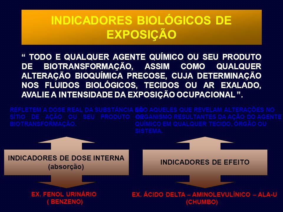 INDICADORES BIOLÓGICOS DE EXPOSIÇÃO TODO E QUALQUER AGENTE QUÍMICO OU SEU PRODUTO DE BIOTRANSFORMAÇÃO, ASSIM COMO QUALQUER ALTERAÇÃO BIOQUÍMICA PRECOSE, CUJA DETERMINAÇÃO NOS FLUIDOS BIOLÓGICOS, TECIDOS OU AR EXALADO, AVALIE A INTENSIDADE DA EXPOSIÇÃO OCUPACIONAL.