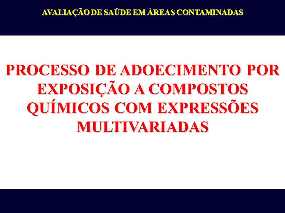AVALIAÇÃO DE SAÚDE EM ÁREAS CONTAMINADAS PROCESSO DE ADOECIMENTO POR EXPOSIÇÃO A COMPOSTOS QUÍMICOS COM EXPRESSÕES MULTIVARIADAS