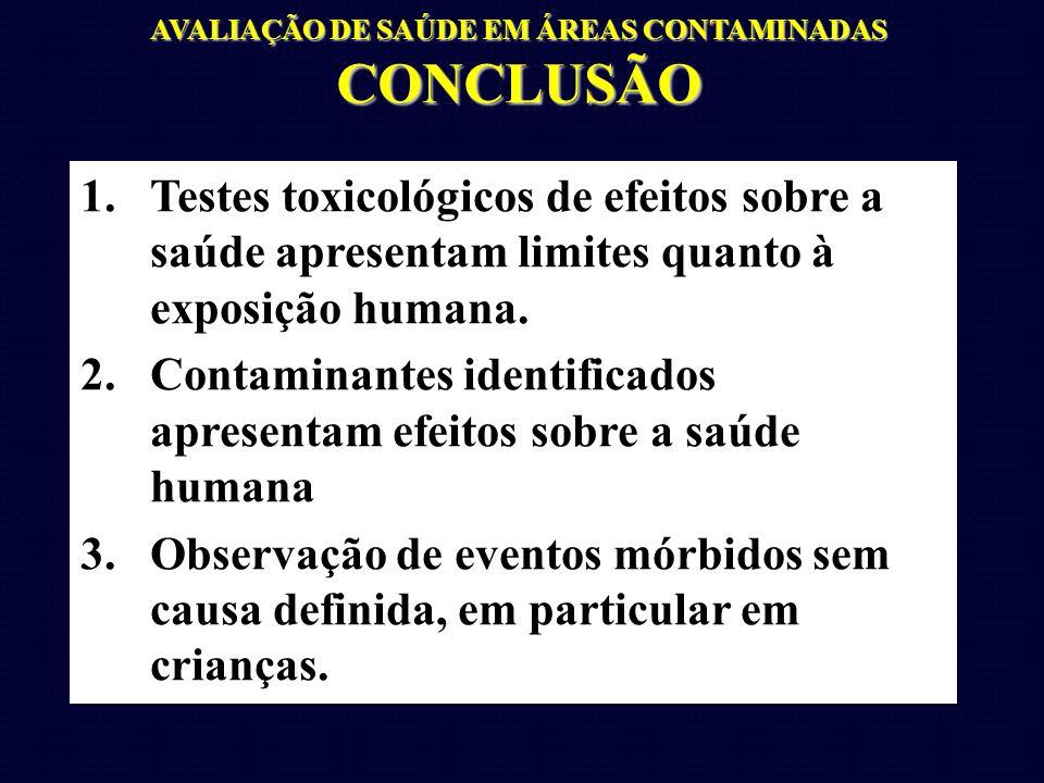 AVALIAÇÃO DE SAÚDE EM ÁREAS CONTAMINADAS CONCLUSÃO 1.Testes toxicológicos de efeitos sobre a saúde apresentam limites quanto à exposição humana. 2.Con