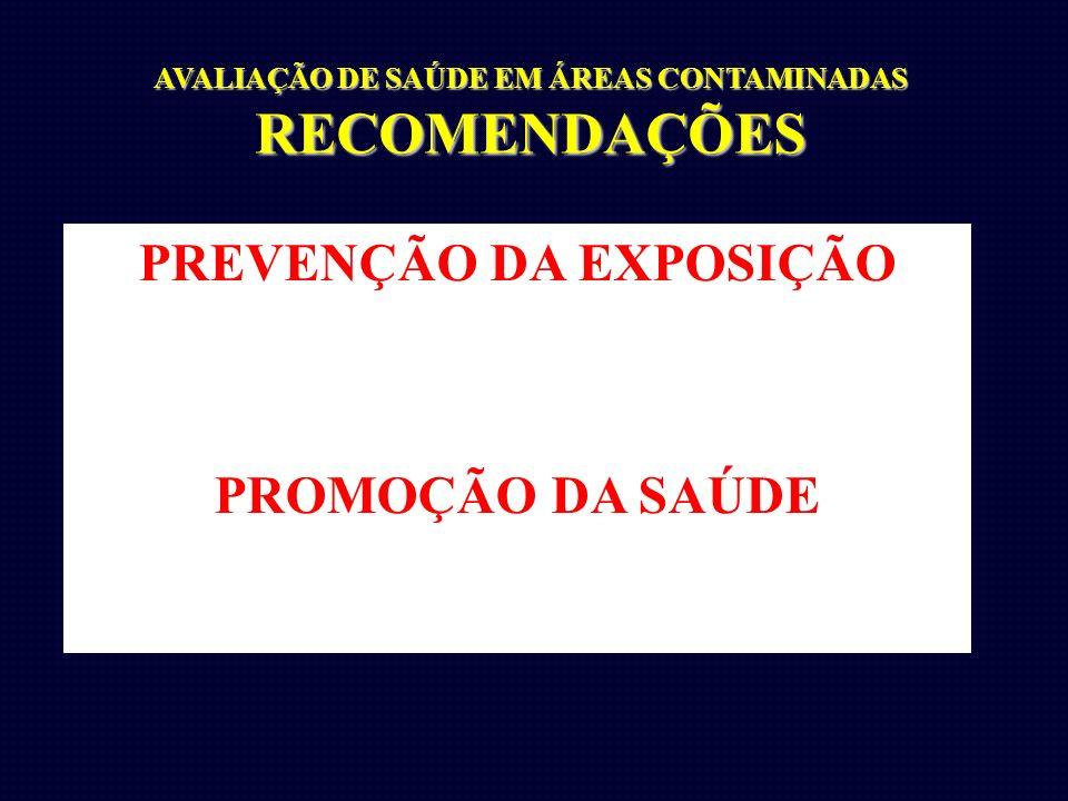 AVALIAÇÃO DE SAÚDE EM ÁREAS CONTAMINADAS RECOMENDAÇÕES PREVENÇÃO DA EXPOSIÇÃO PROMOÇÃO DA SAÚDE