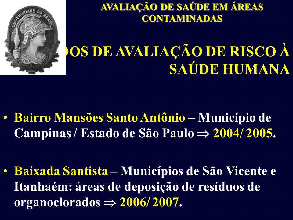 ESTUDOS DE AVALIAÇÃO DE RISCO À SAÚDE HUMANA Bairro Mansões Santo Antônio – Município de Campinas / Estado de São Paulo 2004/ 2005. Baixada Santista –