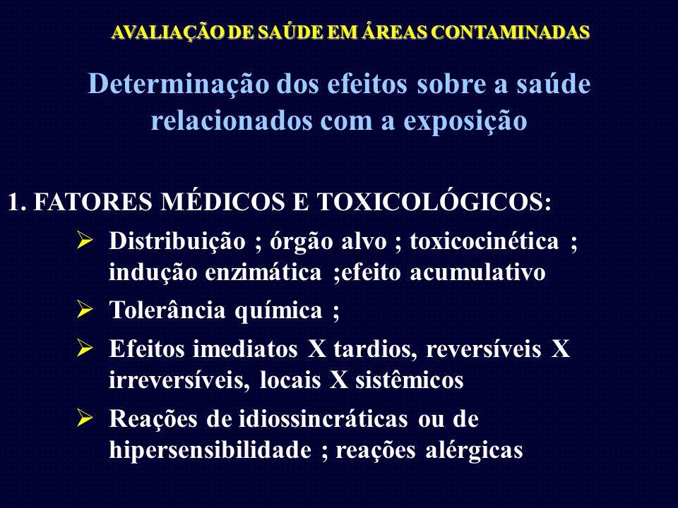 AVALIAÇÃO DE SAÚDE EM ÁREAS CONTAMINADAS Determinação dos efeitos sobre a saúde relacionados com a exposição 1. FATORES MÉDICOS E TOXICOLÓGICOS: Distr