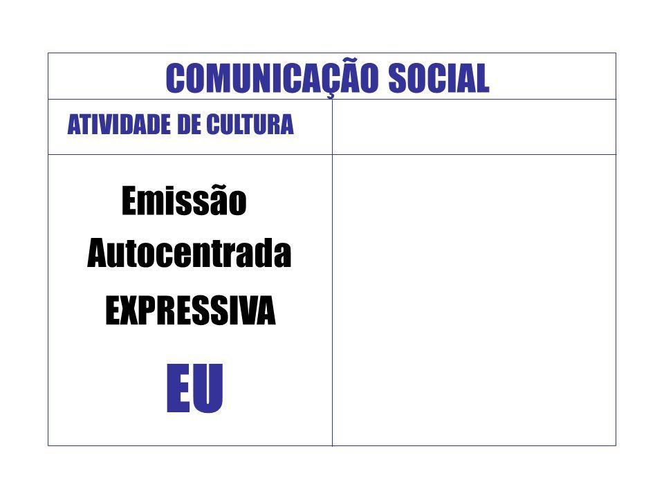COMUNICAÇÃO SOCIAL ATIVIDADE DE CULTURA Emissão Autocentrada EU EXPRESSIVA