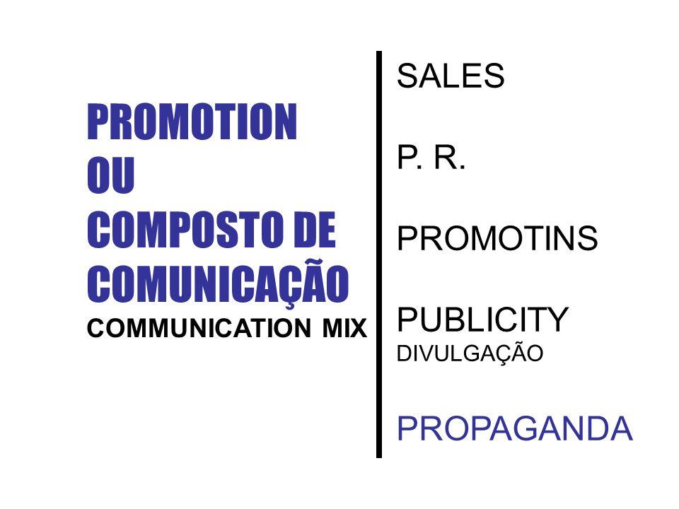OU COMPOSTO DE COMUNICAÇÃO COMMUNICATION MIX SALES P. R. PROMOTINS PUBLICITY DIVULGAÇÃO PROPAGANDA