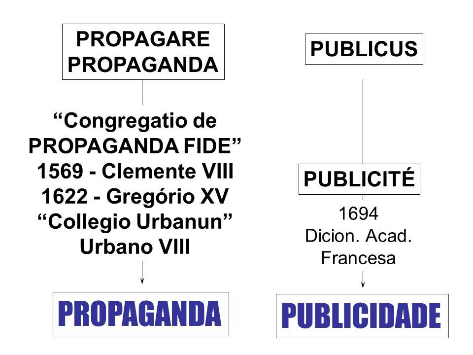 PROPAGARE PROPAGANDA Congregatio de PROPAGANDA FIDE 1569 - Clemente VIII 1622 - Gregório XV Collegio Urbanun Urbano VIII PUBLICUS PUBLICIDADE PUBLICIT