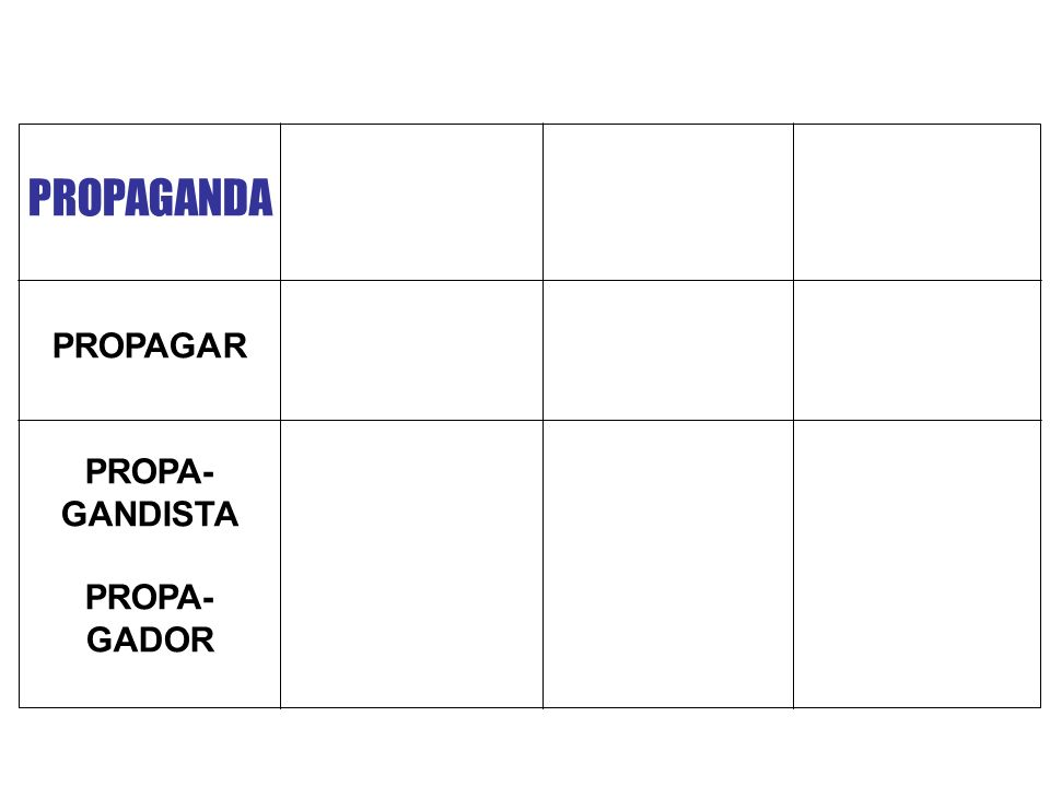 PROPAGAR PROPA- GANDISTA PROPA- GADOR