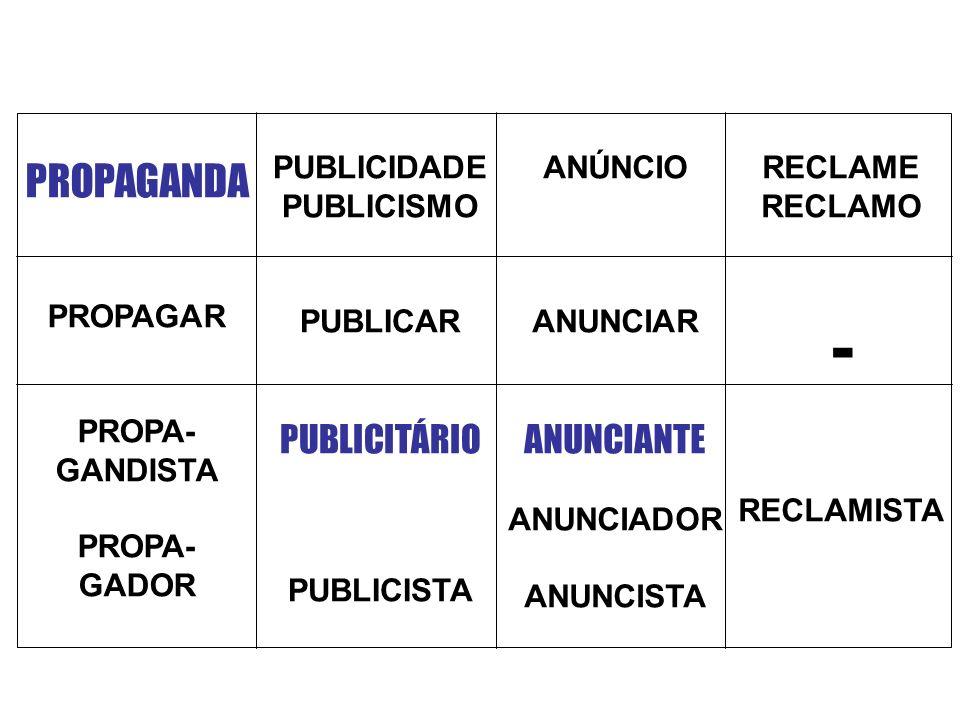 PROPAGANDA PROPAGAR PROPA- GANDISTA PROPA- GADOR PUBLICIDADE PUBLICISMO PUBLICAR PUBLICITÁRIO PUBLICISTA ANÚNCIO ANUNCIAR ANUNCIANTE ANUNCIADOR ANUNCI