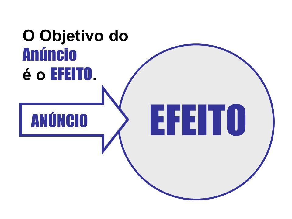 O Objetivo do Anúncio é o EFEITO. EFEITO ANÚNCIO