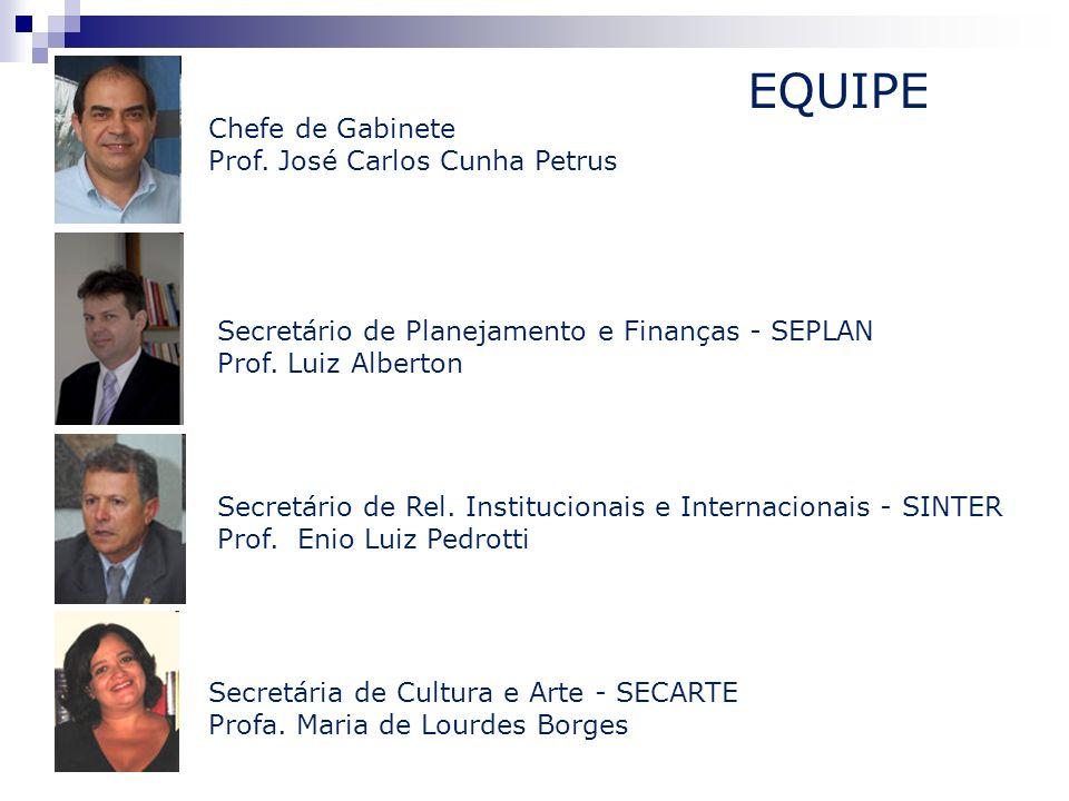 Chefe de Gabinete Prof. José Carlos Cunha Petrus Secretário de Planejamento e Finanças - SEPLAN Prof. Luiz Alberton Secretário de Rel. Institucionais