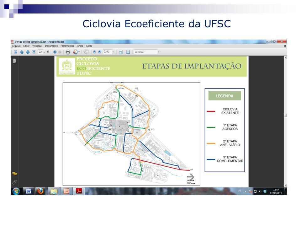 Ciclovia Ecoeficiente da UFSC