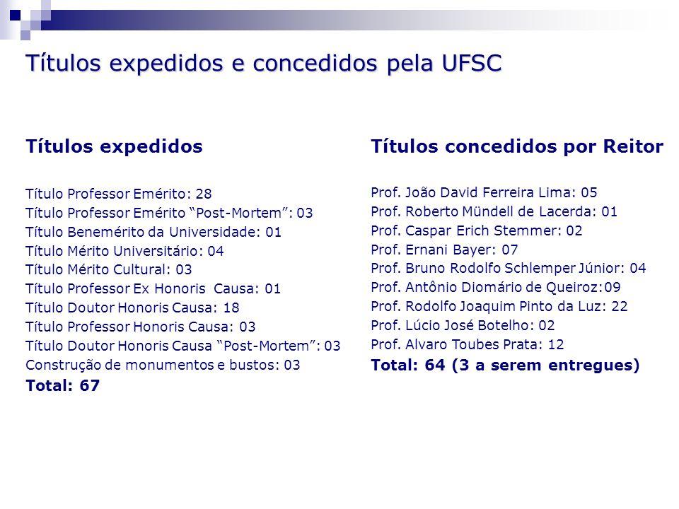 Títulos expedidos e concedidos pela UFSC Títulos expedidos Título Professor Emérito: 28 Título Professor Emérito Post-Mortem: 03 Título Benemérito da