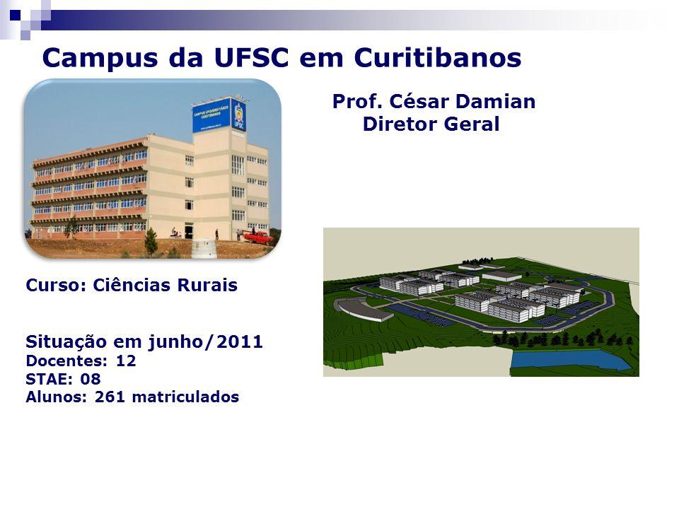 Curso: Ciências Rurais Situação em junho/2011 Docentes: 12 STAE: 08 Alunos: 261 matriculados Prof. César Damian Diretor Geral Campus da UFSC em Curiti