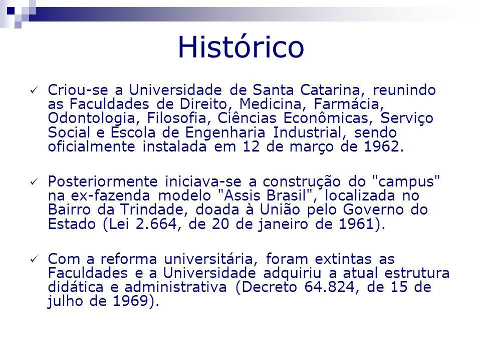 Histórico Criou-se a Universidade de Santa Catarina, reunindo as Faculdades de Direito, Medicina, Farmácia, Odontologia, Filosofia, Ciências Econômica
