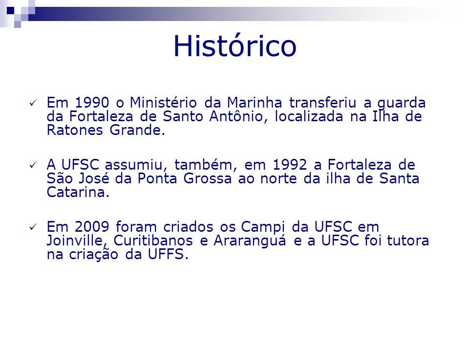 Histórico Em 1990 o Ministério da Marinha transferiu a guarda da Fortaleza de Santo Antônio, localizada na Ilha de Ratones Grande. A UFSC assumiu, tam