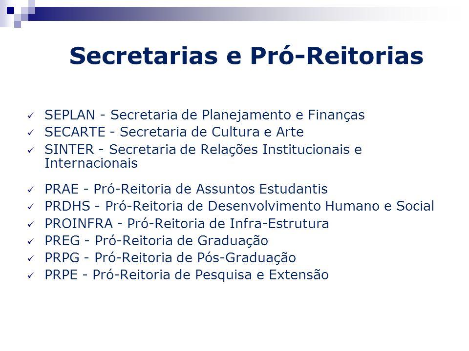 Secretarias e Pró-Reitorias SEPLAN - Secretaria de Planejamento e Finanças SECARTE - Secretaria de Cultura e Arte SINTER - Secretaria de Relações Inst