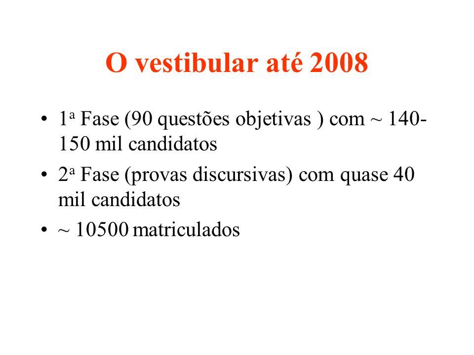 O vestibular até 2008 1 a Fase (90 questões objetivas ) com ~ 140- 150 mil candidatos 2 a Fase (provas discursivas) com quase 40 mil candidatos ~ 1050