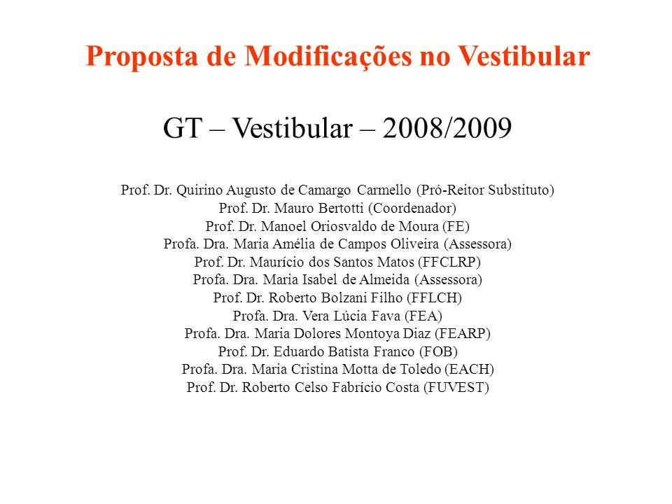Proposta de Modificações no Vestibular GT – Vestibular – 2008/2009 Prof. Dr. Quirino Augusto de Camargo Carmello (Pró-Reitor Substituto) Prof. Dr. Mau