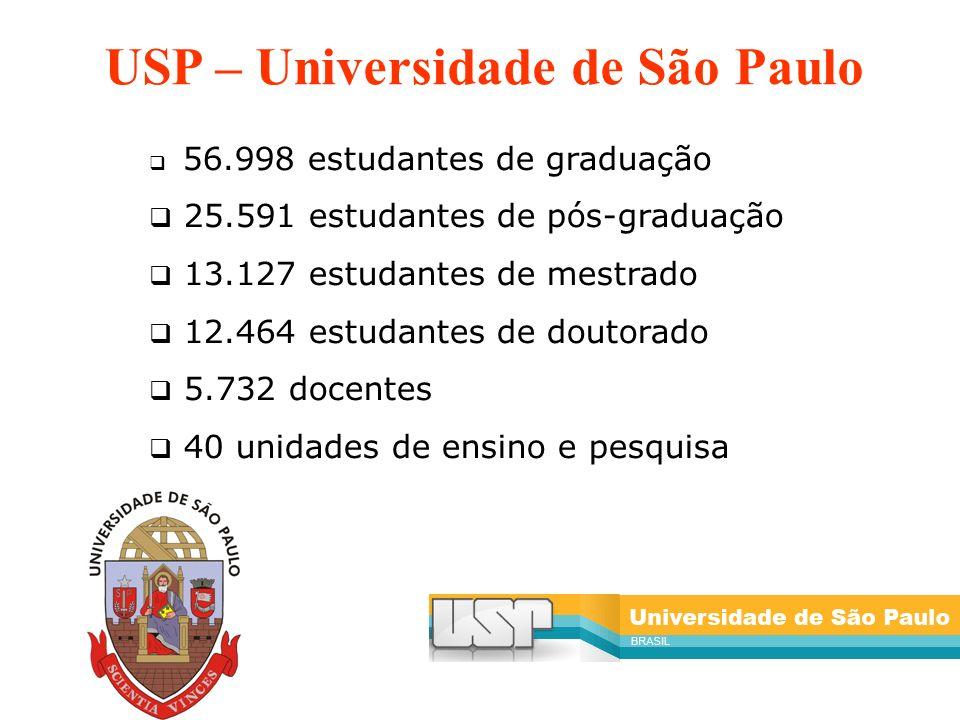 56.998 estudantes de graduação 25.591 estudantes de pós-graduação 13.127 estudantes de mestrado 12.464 estudantes de doutorado 5.732 docentes 40 unida