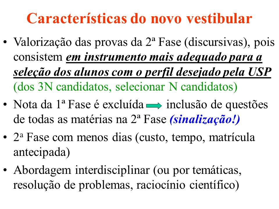 Características do novo vestibular Valorização das provas da 2ª Fase (discursivas), pois consistem em instrumento mais adequado para a seleção dos alu