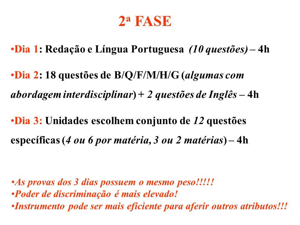 Dia 1: Redação e Língua Portuguesa (10 questões) – 4h Dia 2: 18 questões de B/Q/F/M/H/G (algumas com abordagem interdisciplinar) + 2 questões de Inglê