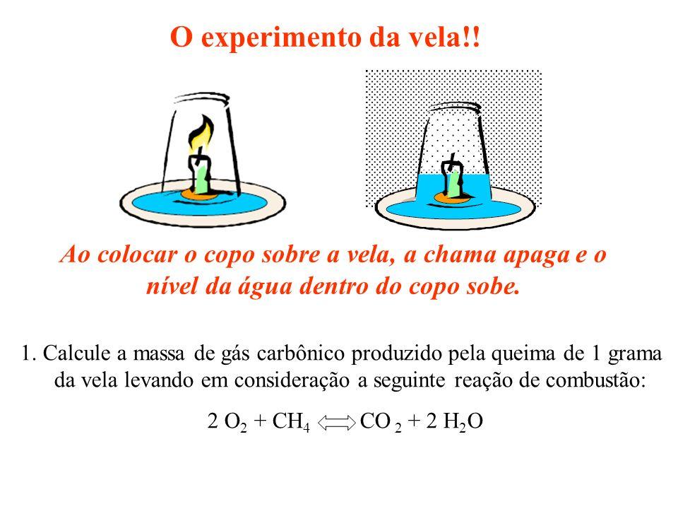 O experimento da vela!! 1. Calcule a massa de gás carbônico produzido pela queima de 1 grama da vela levando em consideração a seguinte reação de comb