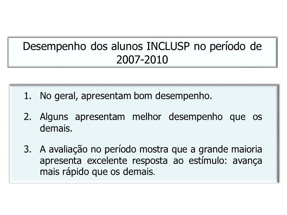 Desempenho dos alunos INCLUSP no período de 2007-2010 1.No geral, apresentam bom desempenho. 2.Alguns apresentam melhor desempenho que os demais. 3.A