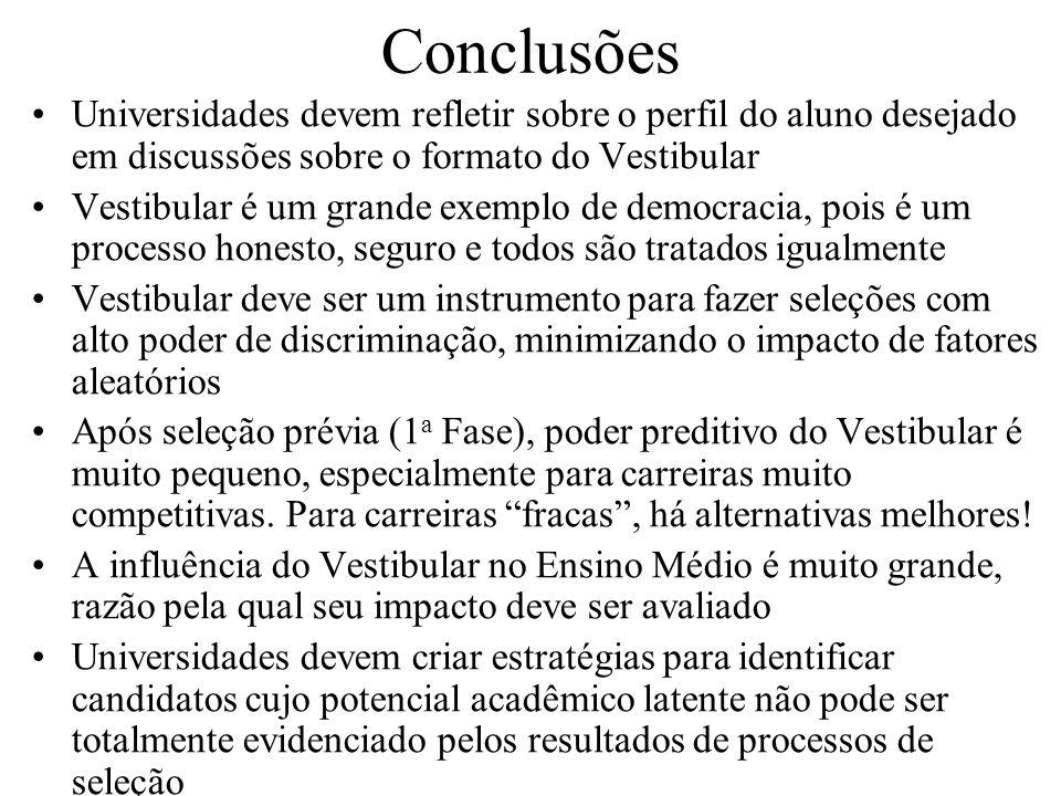 Conclusões Universidades devem refletir sobre o perfil do aluno desejado em discussões sobre o formato do Vestibular Vestibular é um grande exemplo de