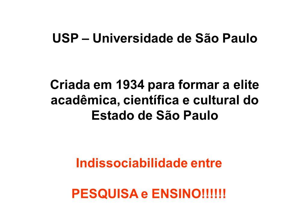 USP – Universidade de São Paulo Criada em 1934 para formar a elite acadêmica, científica e cultural do Estado de São Paulo Indissociabilidade entre PE