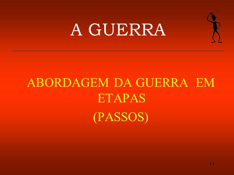 14 A GUERRA ABORDAGEM DA GUERRA EM ETAPAS (PASSOS)