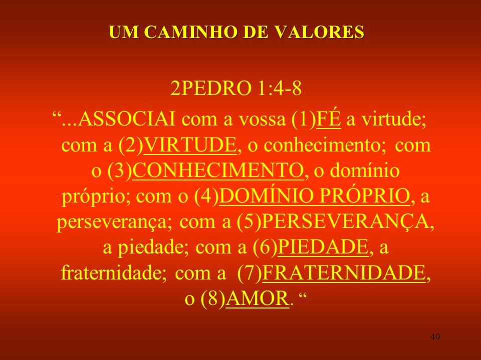 40 UM CAMINHO DE VALORES 2PEDRO 1:4-8...ASSOCIAI com a vossa (1)FÉ a virtude; com a (2)VIRTUDE, o conhecimento; com o (3)CONHECIMENTO, o domínio própr