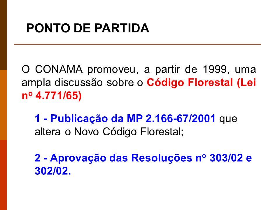O CONAMA promoveu, a partir de 1999, uma ampla discussão sobre o Código Florestal (Lei n o 4.771/65) PONTO DE PARTIDA 1 - Publicação da MP 2.166-67/20