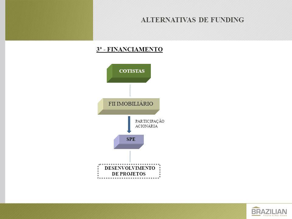 ALTERNATIVAS DE FUNDING 3º - FINANCIAMENTO FII IMOBILIÁRIO COTISTAS DESENVOLVIMENTO DE PROJETOS SPE PARTICIPAÇÃO ACIONÁRIA