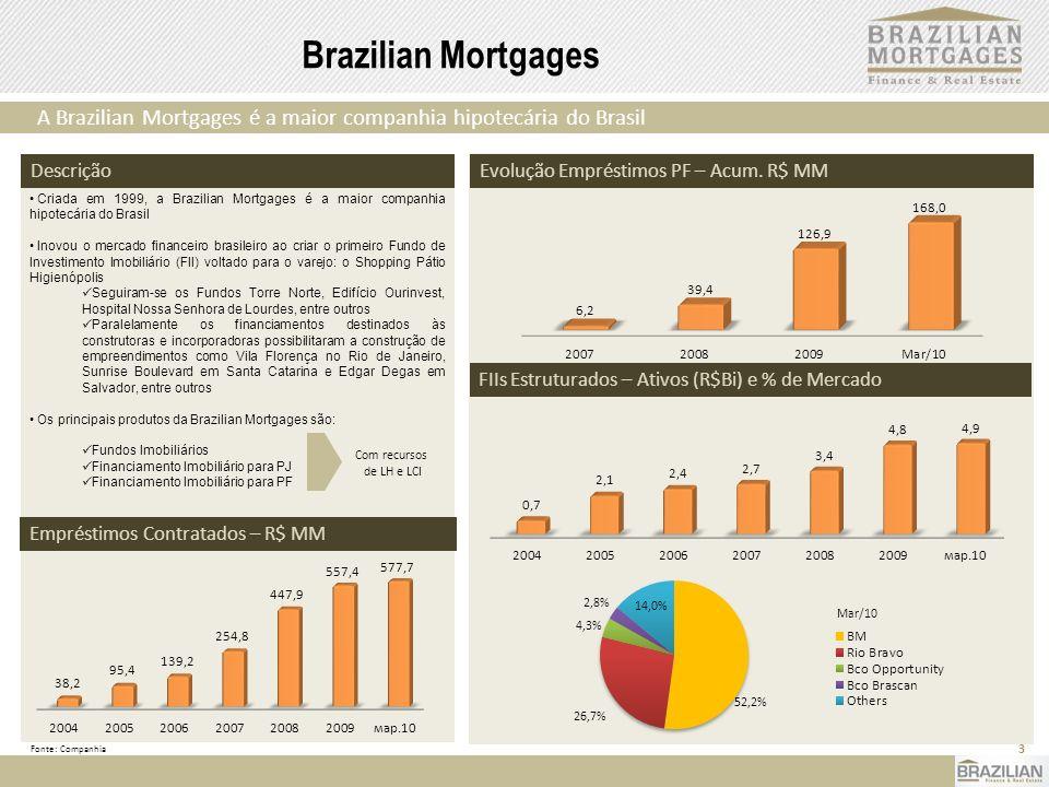 Criada em 1999, a Brazilian Mortgages é a maior companhia hipotecária do Brasil Inovou o mercado financeiro brasileiro ao criar o primeiro Fundo de In