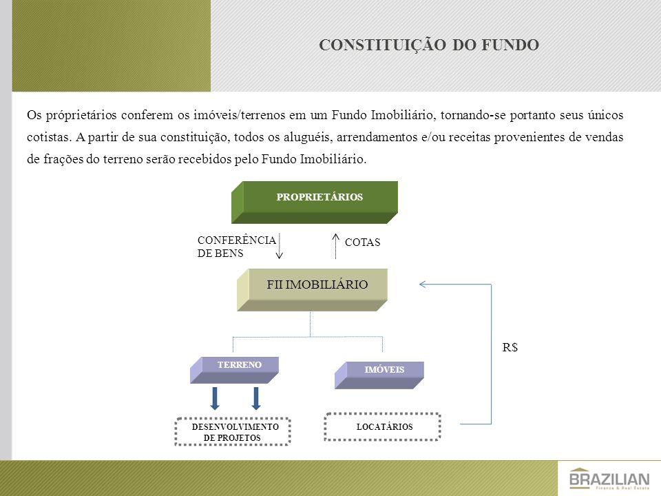 CONSTITUIÇÃO DO FUNDO FII IMOBILIÁRIO TERRENO PROPRIETÁRIOS COTAS CONFERÊNCIA DE BENS DESENVOLVIMENTO DE PROJETOS Os próprietários conferem os imóveis