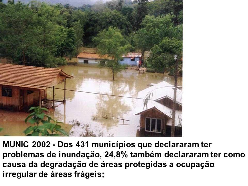 MUNIC 2002 - Dos 431 municípios que declararam ter problemas de inundação, 24,8% também declararam ter como causa da degradação de áreas protegidas a