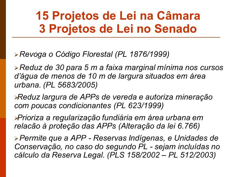 15 Projetos de Lei na Câmara 3 Projetos de Lei no Senado Revoga o Código Florestal (PL 1876/1999) Reduz de 30 para 5 m a faixa marginal mínima nos cur
