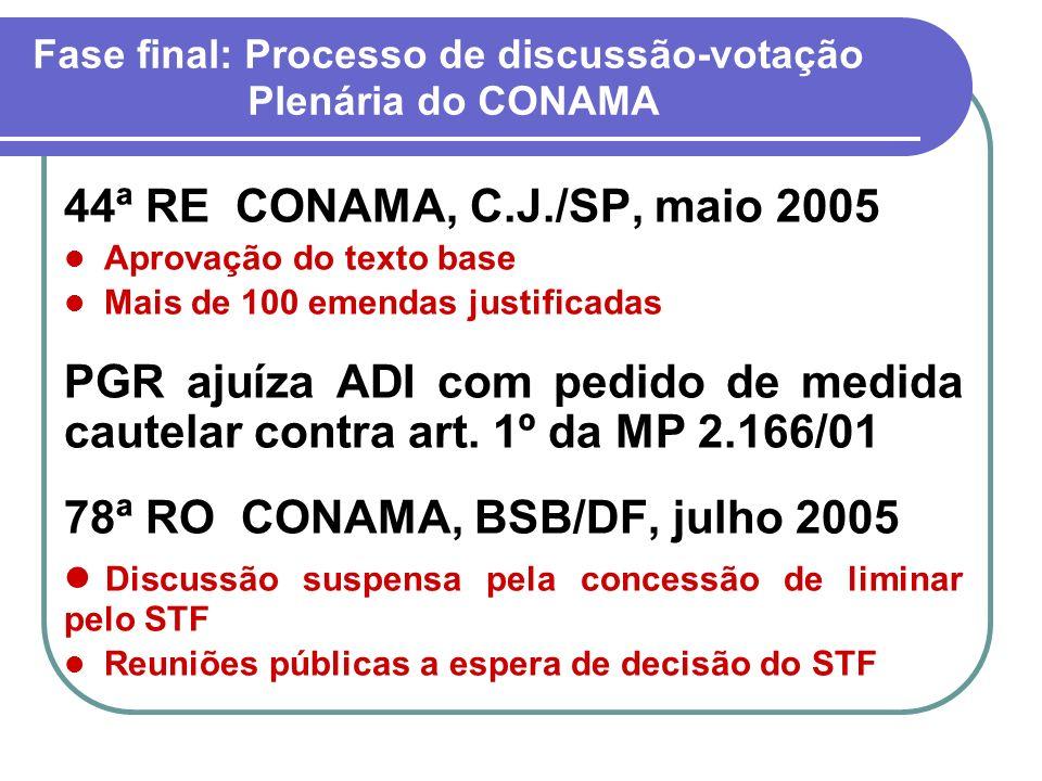 Fase final: Processo de discussão-votação Plenária do CONAMA 44ª RE CONAMA, C.J./SP, maio 2005 Aprovação do texto base Mais de 100 emendas justificada