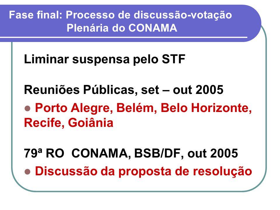 Fase final: Processo de discussão-votação Plenária do CONAMA Liminar suspensa pelo STF Reuniões Públicas, set – out 2005 Porto Alegre, Belém, Belo Hor