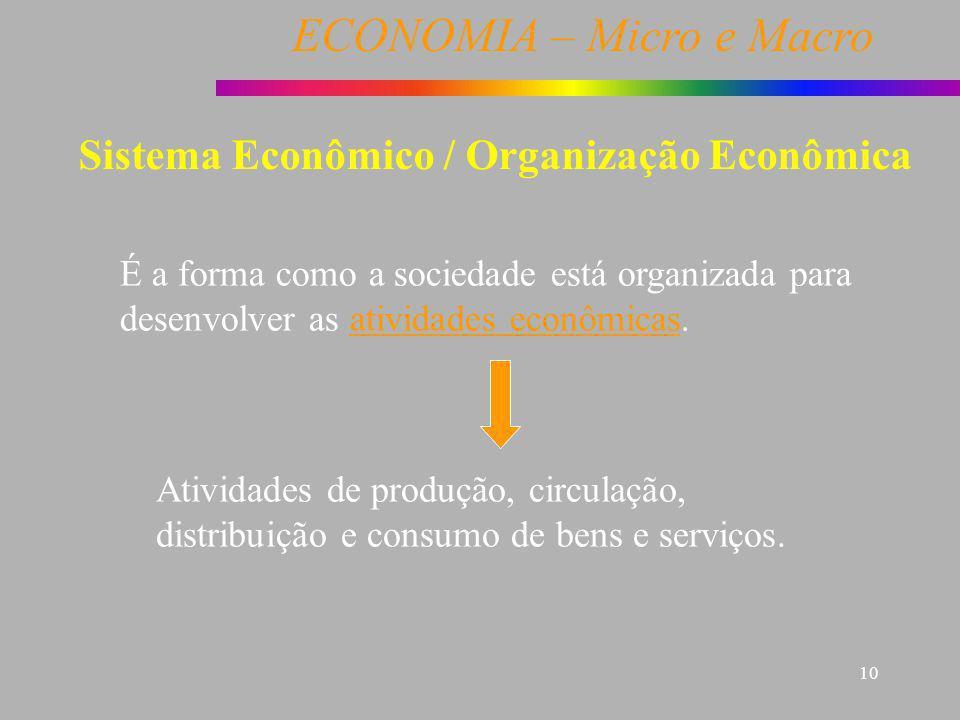ECONOMIA – Micro e Macro 10 Sistema Econômico / Organização Econômica É a forma como a sociedade está organizada para desenvolver as atividades econôm