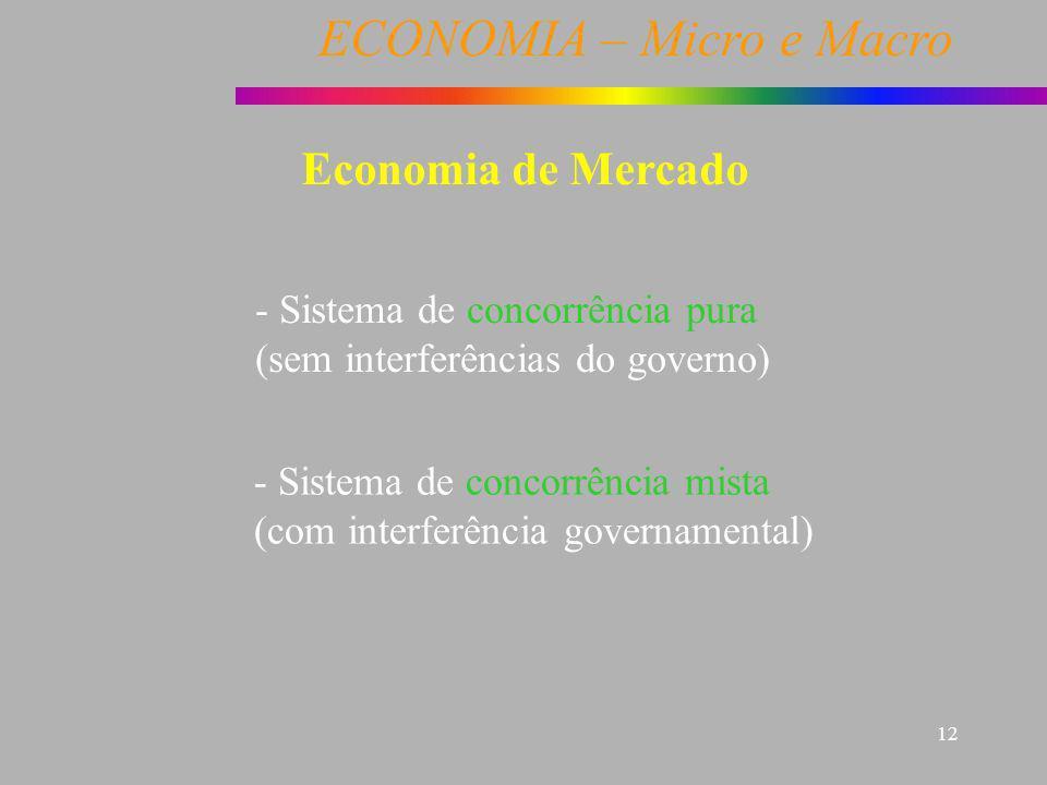 ECONOMIA – Micro e Macro 12 Economia de Mercado - Sistema de concorrência pura (sem interferências do governo) - Sistema de concorrência mista (com in