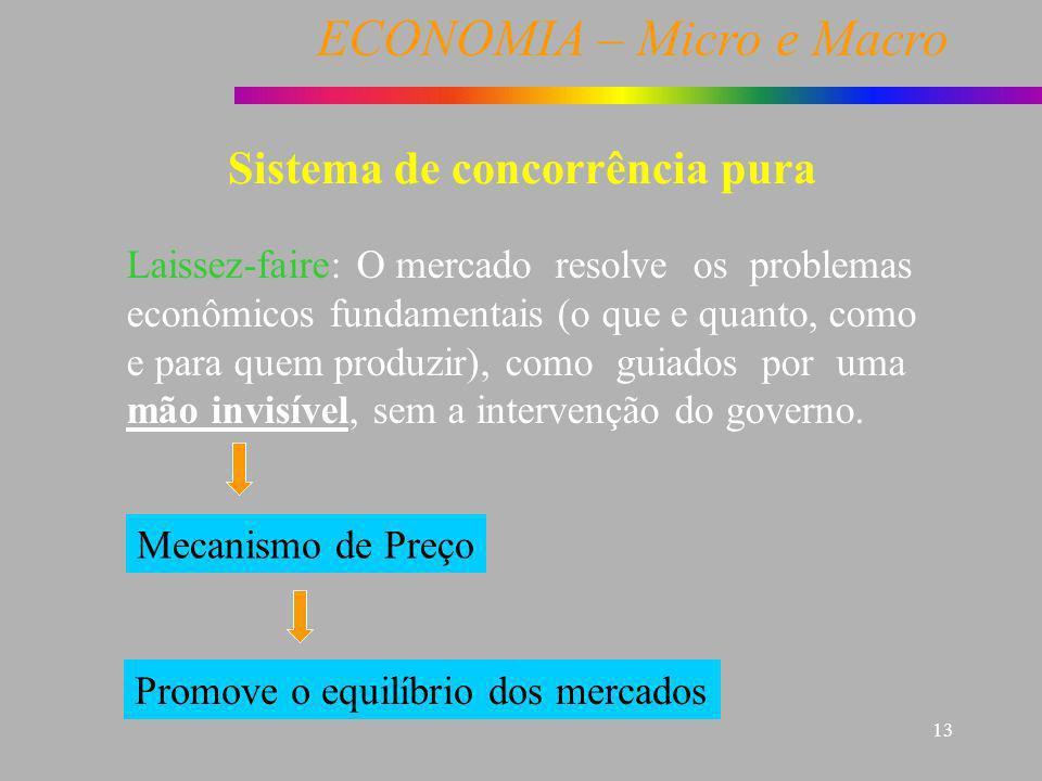ECONOMIA – Micro e Macro 13 Sistema de concorrência pura Laissez-faire: O mercado resolve os problemas econômicos fundamentais (o que e quanto, como e