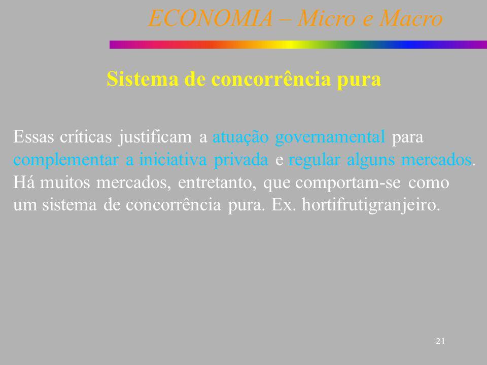 ECONOMIA – Micro e Macro 21 Sistema de concorrência pura Essas críticas justificam a atuação governamental para complementar a iniciativa privada e re