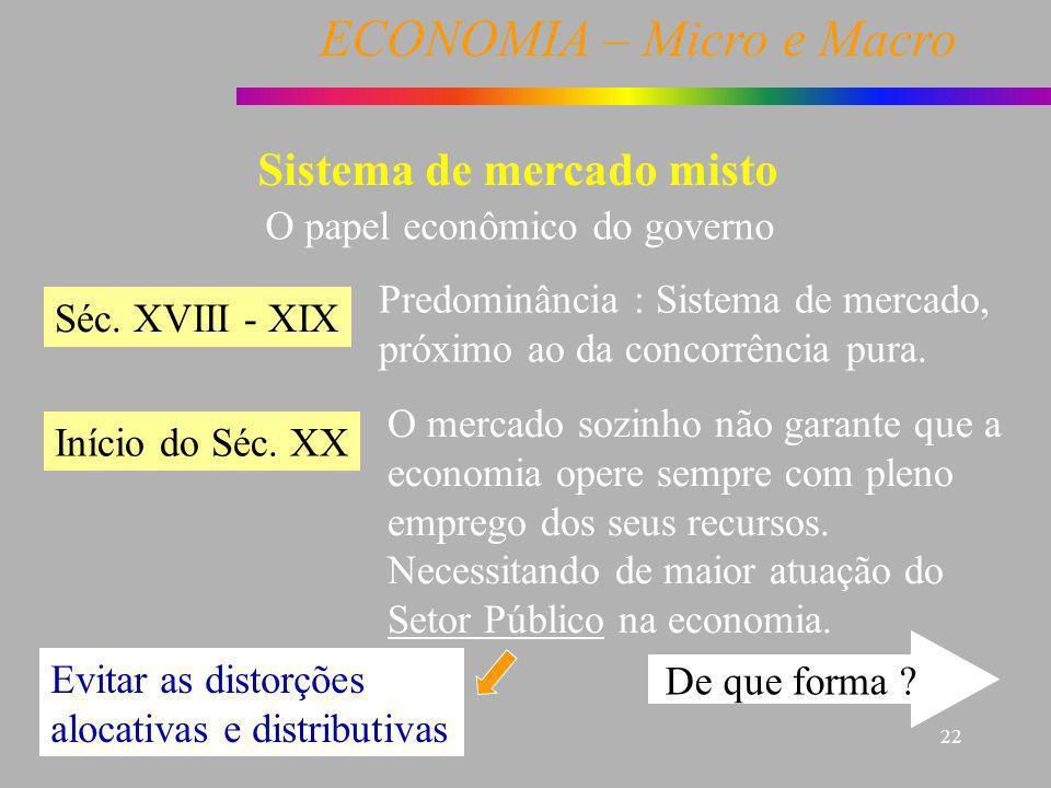 ECONOMIA – Micro e Macro 22 Sistema de mercado misto O papel econômico do governo Séc. XVIII - XIX Predominância : Sistema de mercado, próximo ao da c