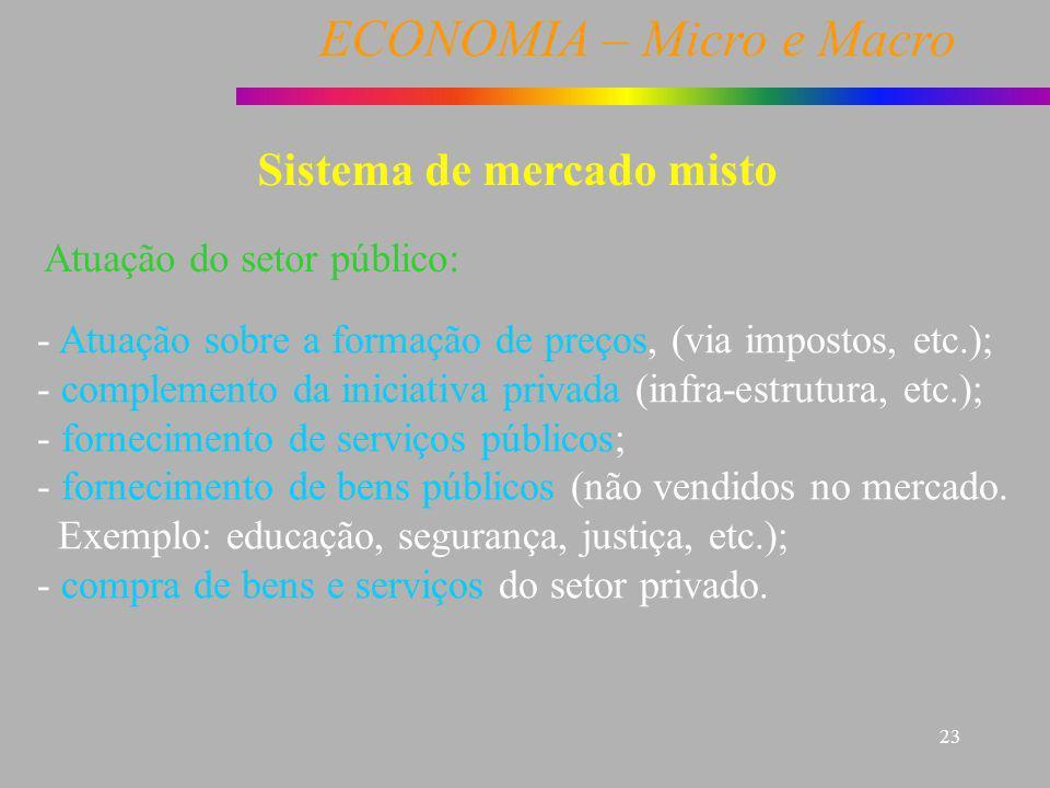 ECONOMIA – Micro e Macro 23 Sistema de mercado misto - Atuação sobre a formação de preços, (via impostos, etc.); - complemento da iniciativa privada (