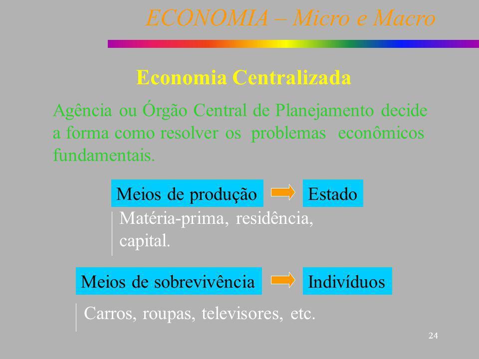 ECONOMIA – Micro e Macro 24 Economia Centralizada Agência ou Órgão Central de Planejamento decide a forma como resolver os problemas econômicos fundam