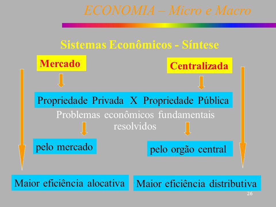 ECONOMIA – Micro e Macro 26 Sistemas Econômicos - Síntese Propriedade Privada X Propriedade Pública Problemas econômicos fundamentais resolvidos pelo