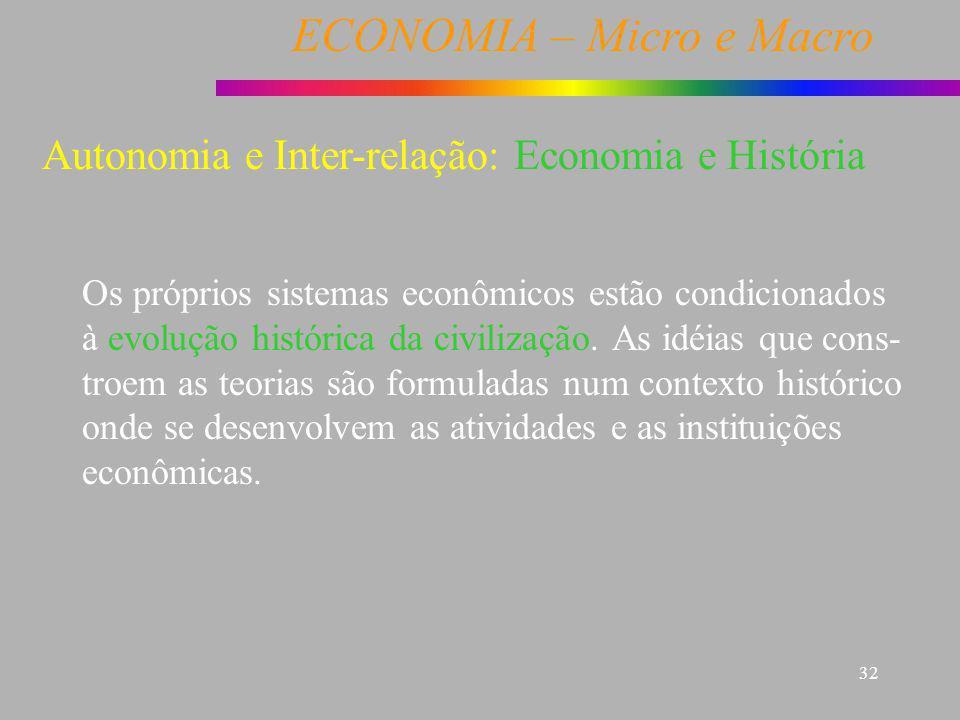 ECONOMIA – Micro e Macro 32 Economia e História Os próprios sistemas econômicos estão condicionados à evolução histórica da civilização. As idéias que