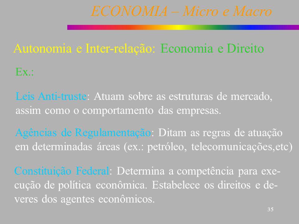 ECONOMIA – Micro e Macro 35 Economia e DireitoAutonomia e Inter-relação: Leis Anti-truste: Atuam sobre as estruturas de mercado, assim como o comporta